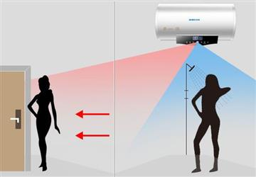 全包装修电热水器无 safe care标志引发漏电
